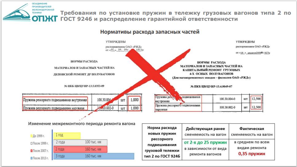 Разрешенная масса грузового автомобиля по дорогам россии 2017 видимой части